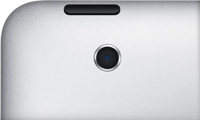 Updated Cameras for New iPads